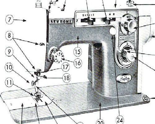 new home sewing machine parts