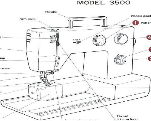 sewing machine parts diagram worksheet html