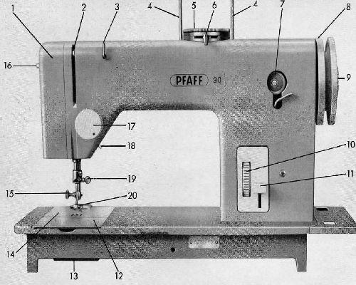 Pfaff 40 Sewing Machine Parts Accessories Attachments Extraordinary Pfaff Sewing Machines Parts
