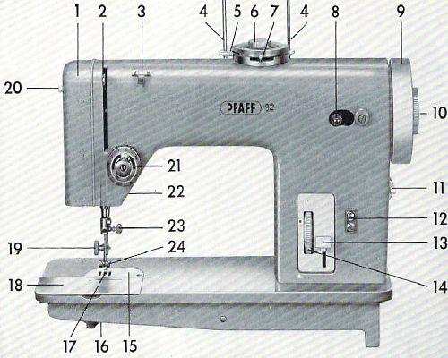 Pfaff 40 Sewing Machine Parts Accessories Attachments Adorable Pfaff Sewing Machines Parts