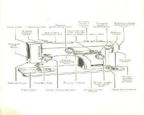 Necchi Sewing Machine Instructions