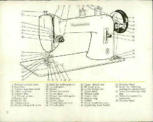 Viking Sewing Machine Instructions